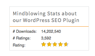 yoast plugin download & rating data