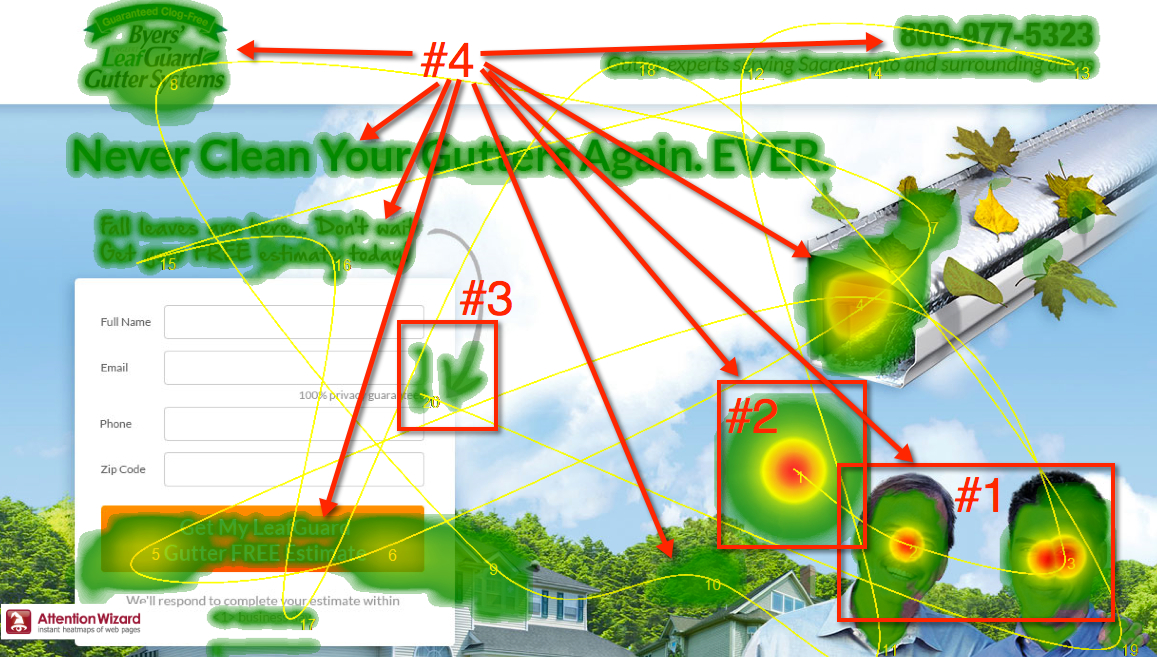 angie-eye-tracking