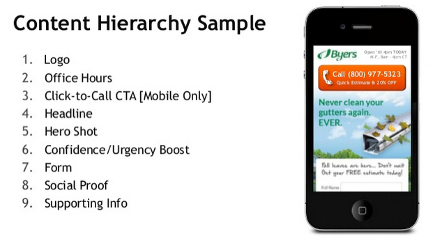 angie-mnsearch-content-hierarchy-sample