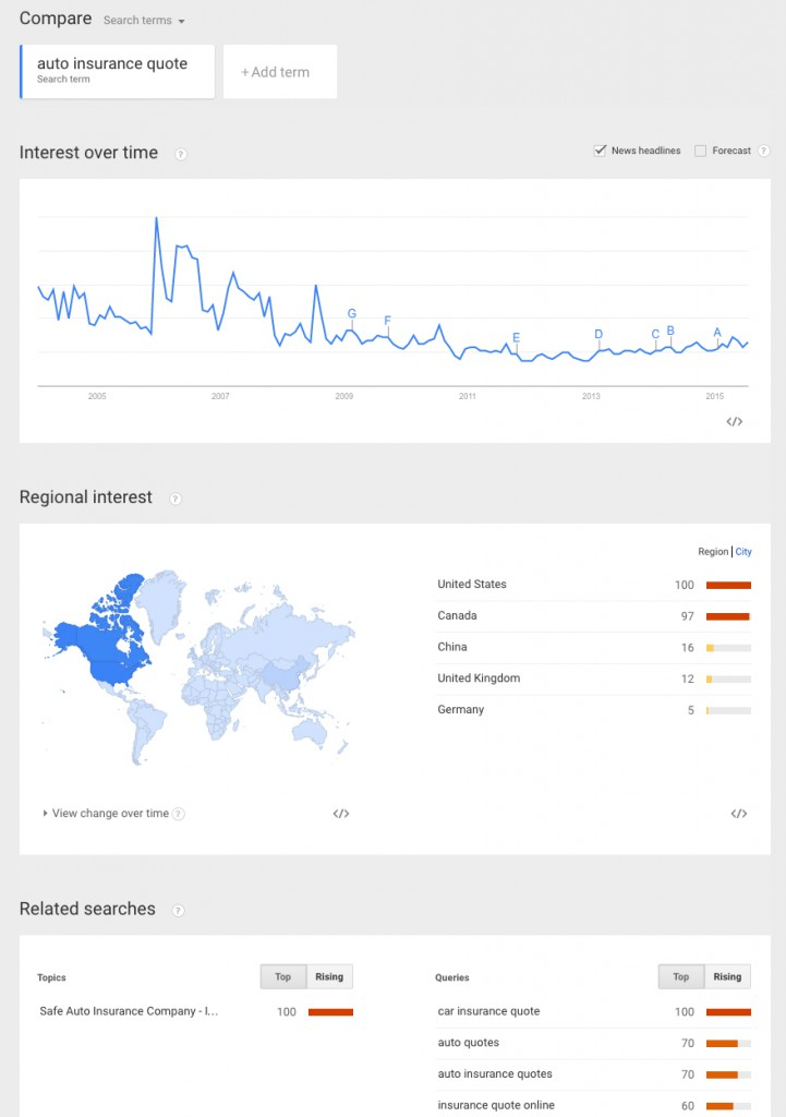 google-trends-keyword-research
