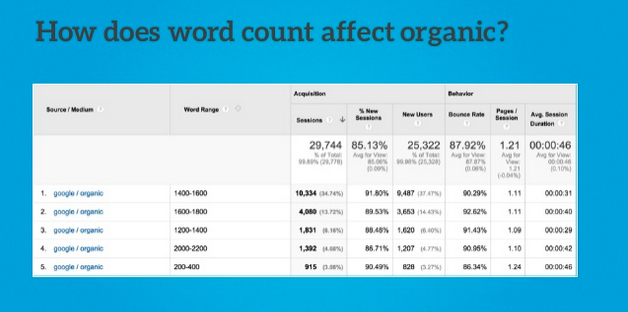 jeff-mnsearch-word-count