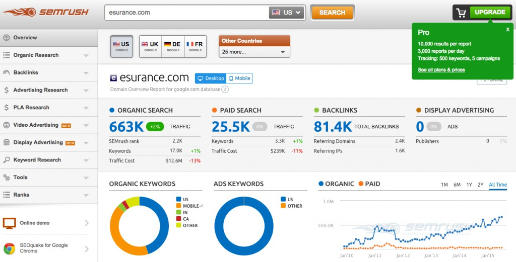 semrush-screenshot